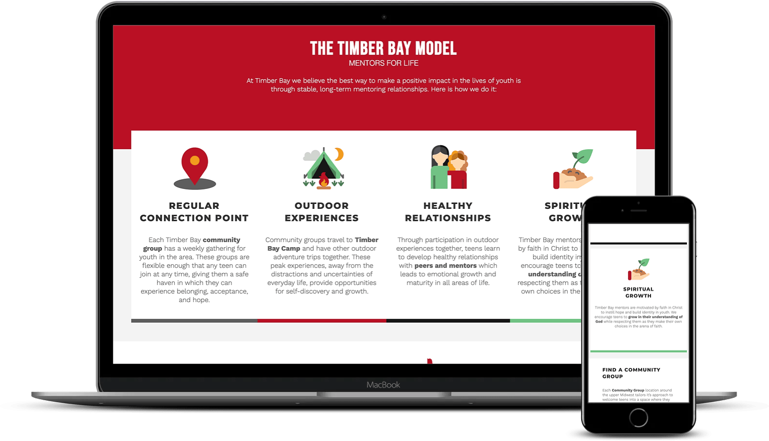 An example of a website using images and icons to communicate with clients. Desktop and mobile versions.
